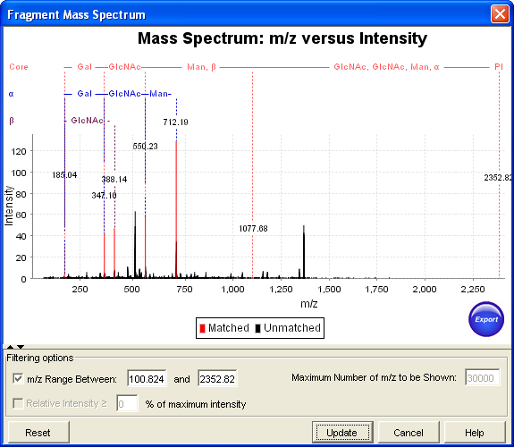 SimGlycan Software enables generating and exporting annotated mass spectra.
